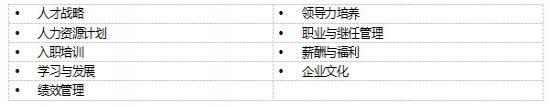 武田宣布荣膺2018全球杰出雇主认证