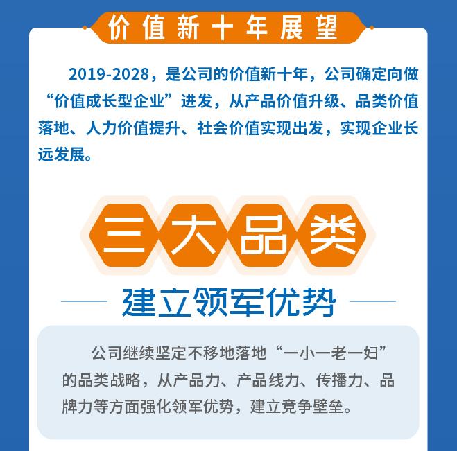 葵花药业净利增长32.85% 夯实小葵花领军优势